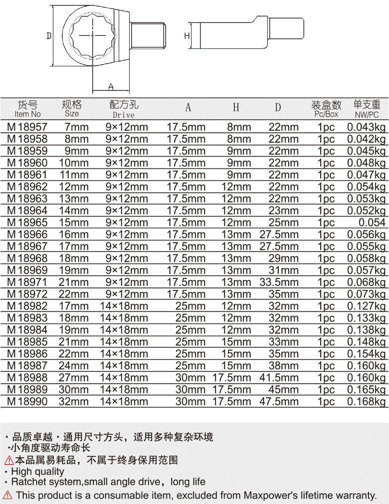 方头梅花插件(图1)