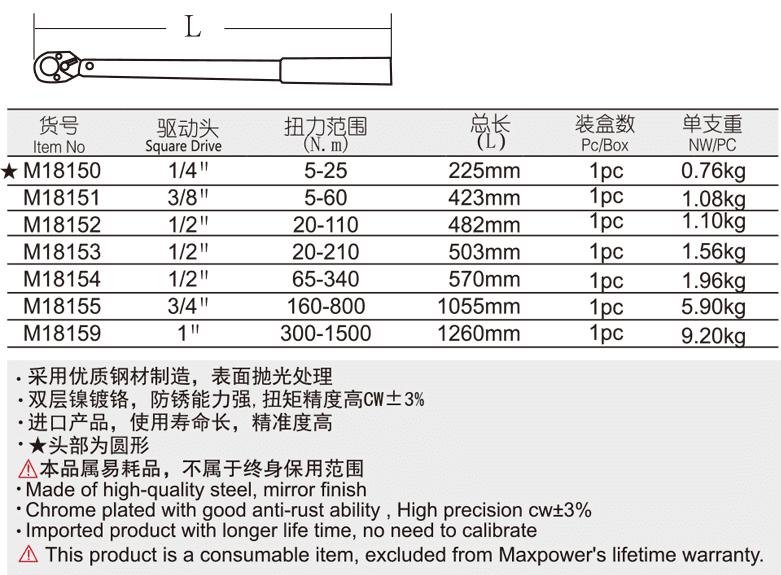 预置式扭力扳手(图1)